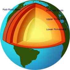مجموعههای ایبوک زمین شناسی
